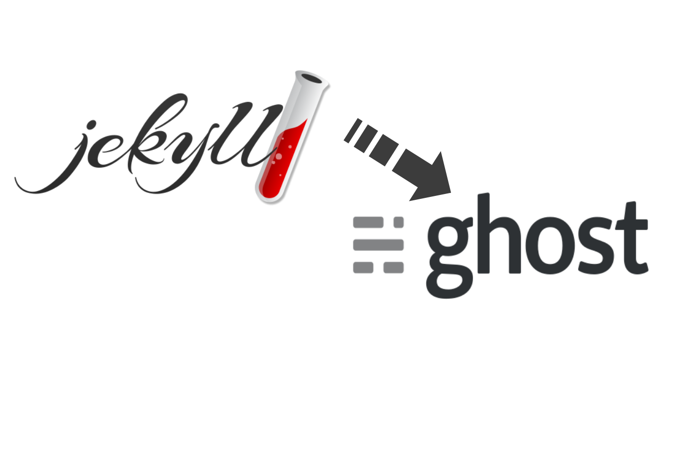 Moving from Jekyll to Ghost
