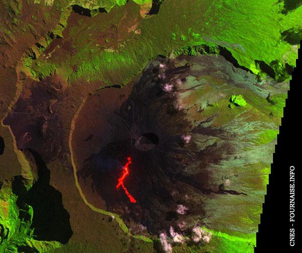 Vulkan von oben